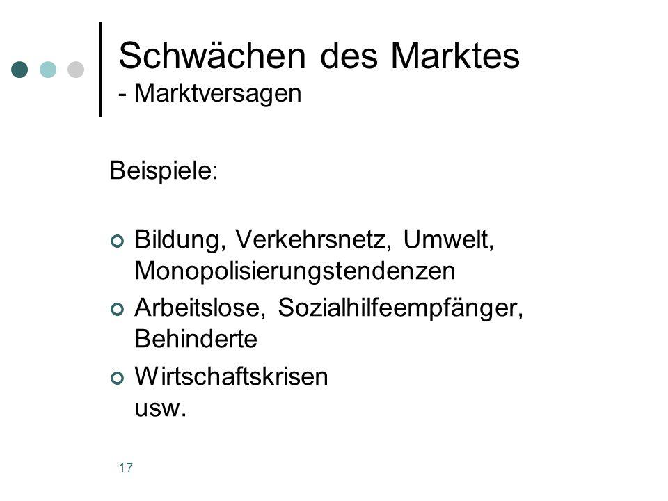 Schwächen des Marktes - Marktversagen Beispiele: Bildung, Verkehrsnetz, Umwelt, Monopolisierungstendenzen Arbeitslose, Sozialhilfeempfänger, Behindert