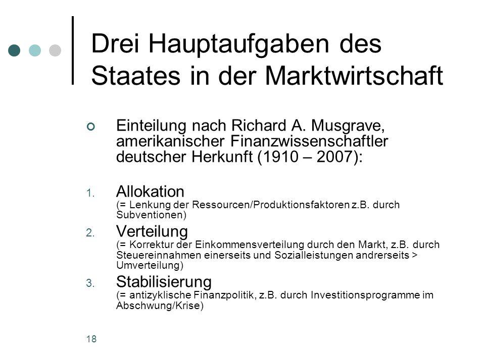 Drei Hauptaufgaben des Staates in der Marktwirtschaft Einteilung nach Richard A. Musgrave, amerikanischer Finanzwissenschaftler deutscher Herkunft (19
