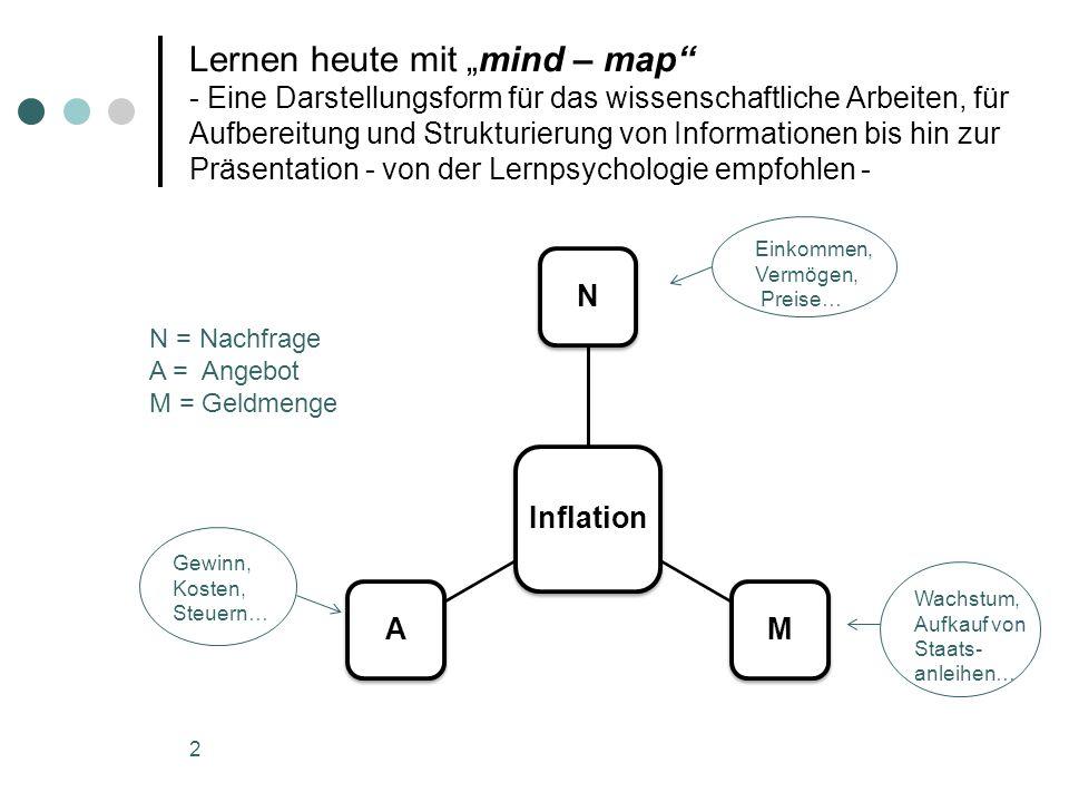 """Lernen heute mit """"mind – map"""" - Eine Darstellungsform für das wissenschaftliche Arbeiten, für Aufbereitung und Strukturierung von Informationen bis hi"""