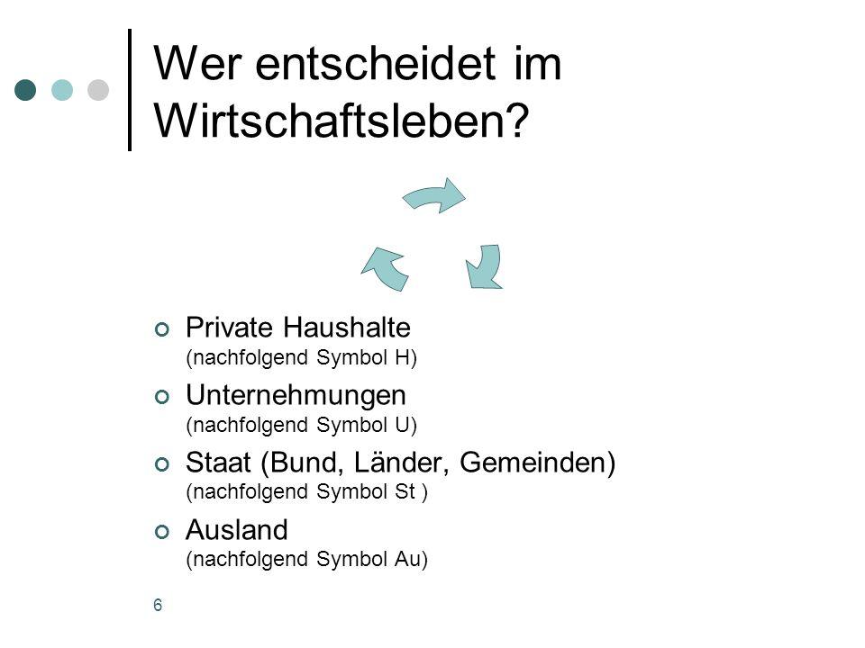 Wer entscheidet im Wirtschaftsleben? Private Haushalte (nachfolgend Symbol H) Unternehmungen (nachfolgend Symbol U) Staat (Bund, Länder, Gemeinden) (n