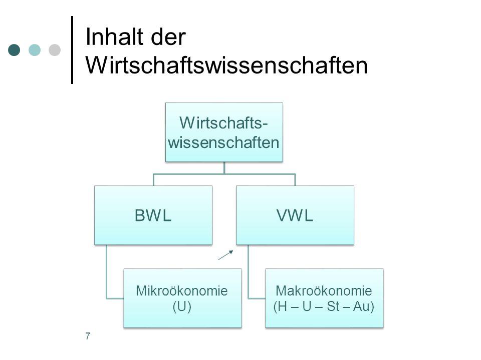 Inhalt der Wirtschaftswissenschaften Wirtschafts- wissenschaften BWL Mikroökonomie (U) VWL Makroökonomie (H – U – St – Au) 7