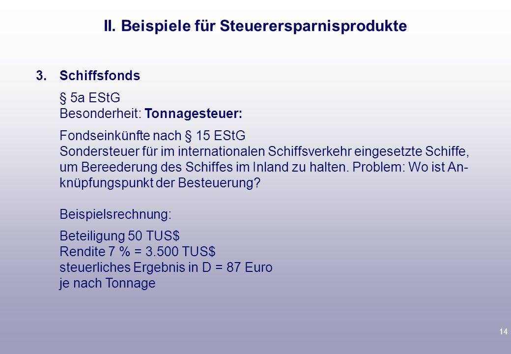 14 3.Schiffsfonds § 5a EStG Besonderheit: Tonnagesteuer: Fondseinkünfte nach § 15 EStG Sondersteuer für im internationalen Schiffsverkehr eingesetzte Schiffe, um Bereederung des Schiffes im Inland zu halten.