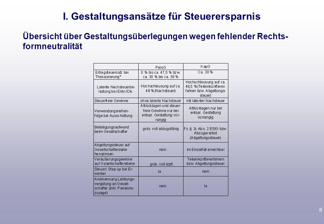 8 Übersicht über Gestaltungsüberlegungen wegen fehlender Rechts- formneutralität I.