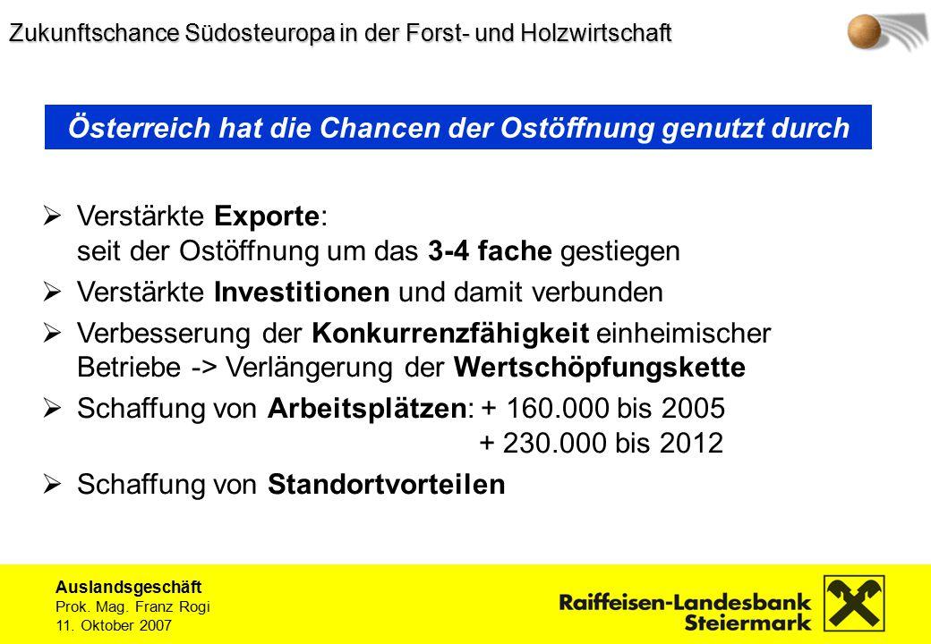Auslandsgeschäft Prok.Mag. Franz Rogi 11.