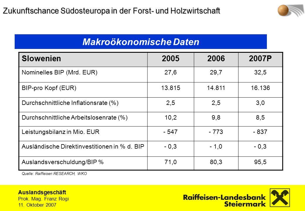 Auslandsgeschäft Prok.Mag. Franz Rogi 11. Oktober 2007 Slowenien200520062007P Nominelles BIP (Mrd.