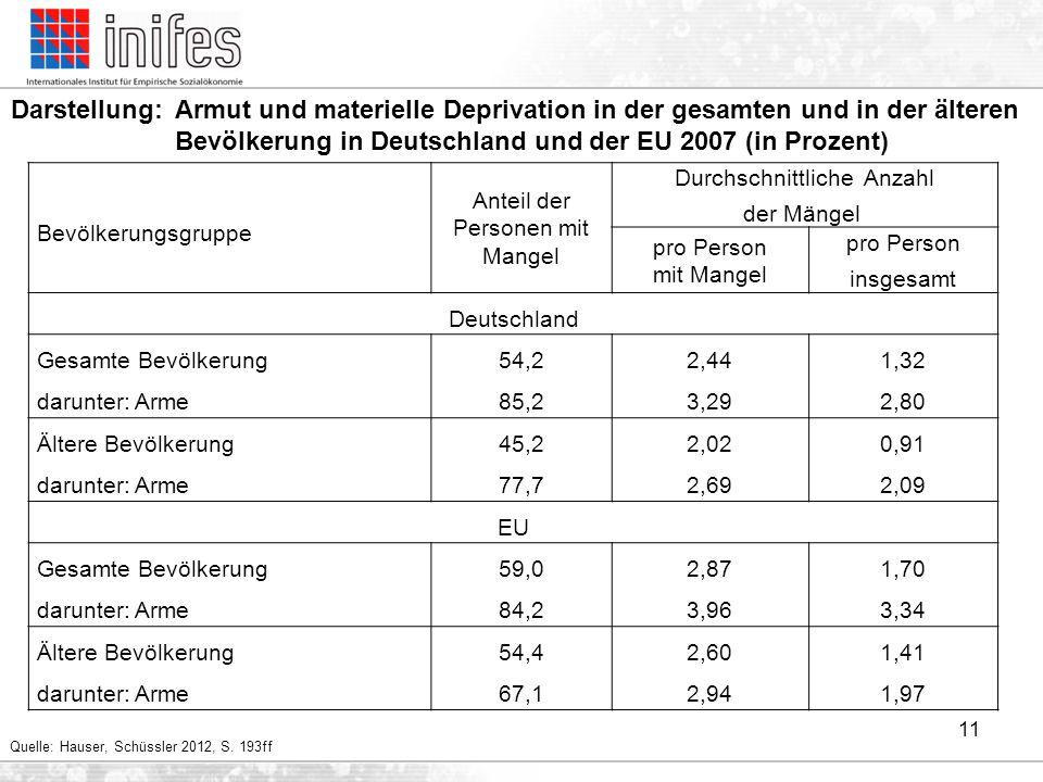 11 Bevölkerungsgruppe Anteil der Personen mit Mangel Durchschnittliche Anzahl der Mängel pro Person mit Mangel pro Person insgesamt Deutschland Gesamt