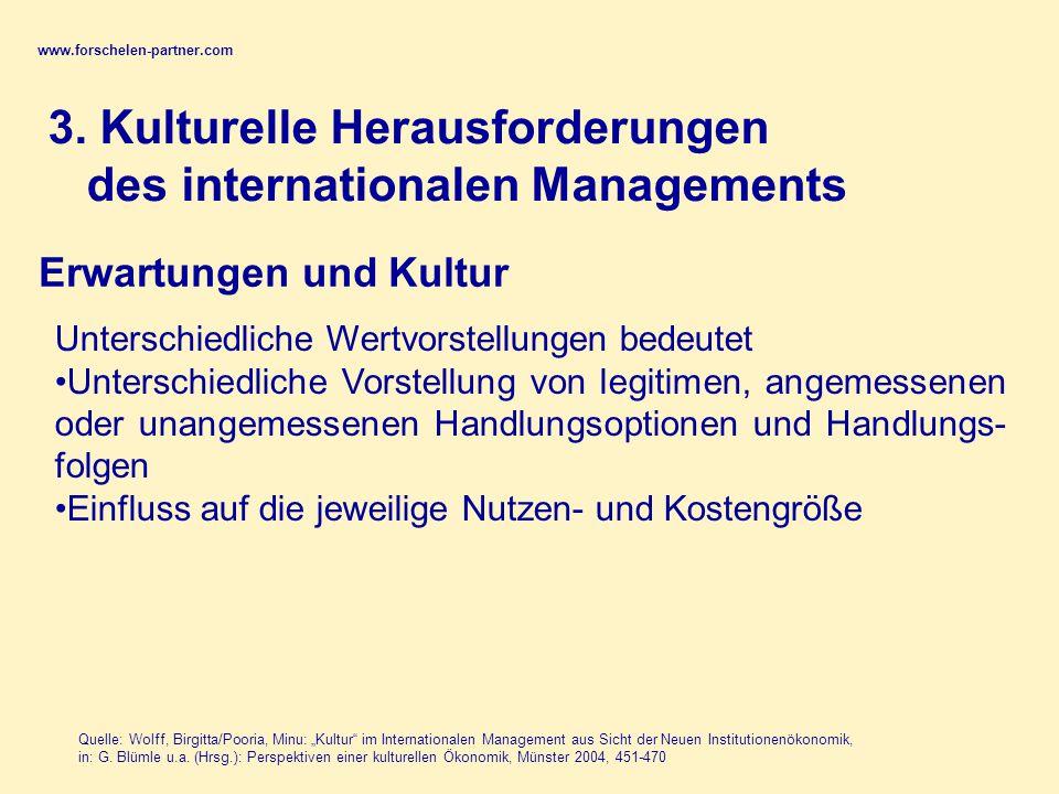 www.forschelen-partner.com Unterschiedliche Wertvorstellungen bedeutet Unterschiedliche Vorstellung von legitimen, angemessenen oder unangemessenen Handlungsoptionen und Handlungs- folgen Einfluss auf die jeweilige Nutzen- und Kostengröße 3.