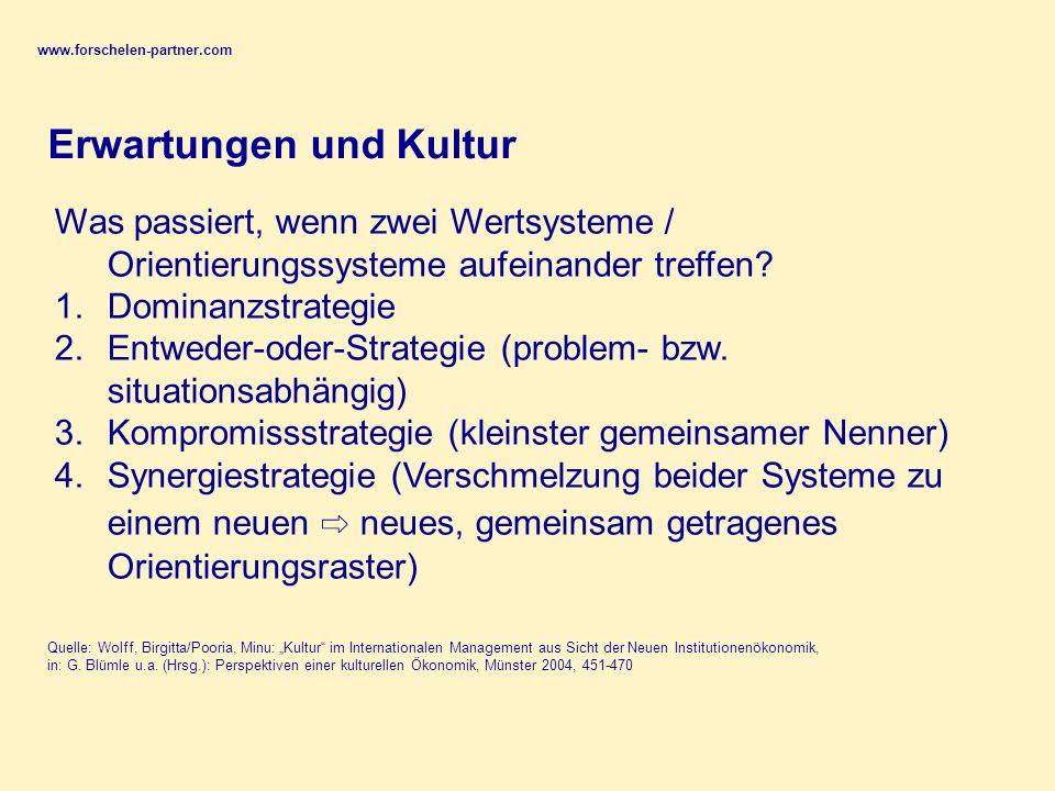 www.forschelen-partner.com Was passiert, wenn zwei Wertsysteme / Orientierungssysteme aufeinander treffen.