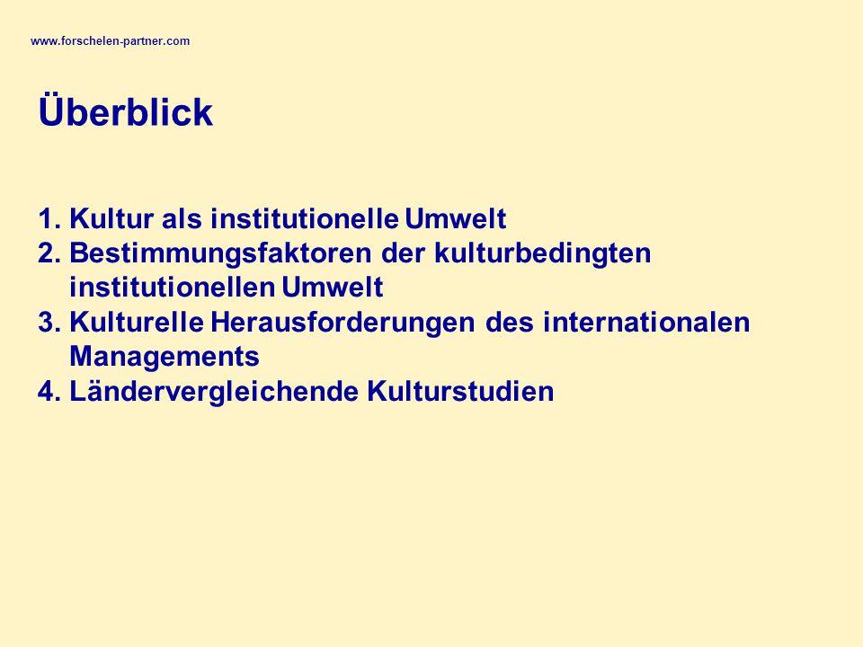 www.forschelen-partner.com Überblick 1.Kultur als institutionelle Umwelt 2.