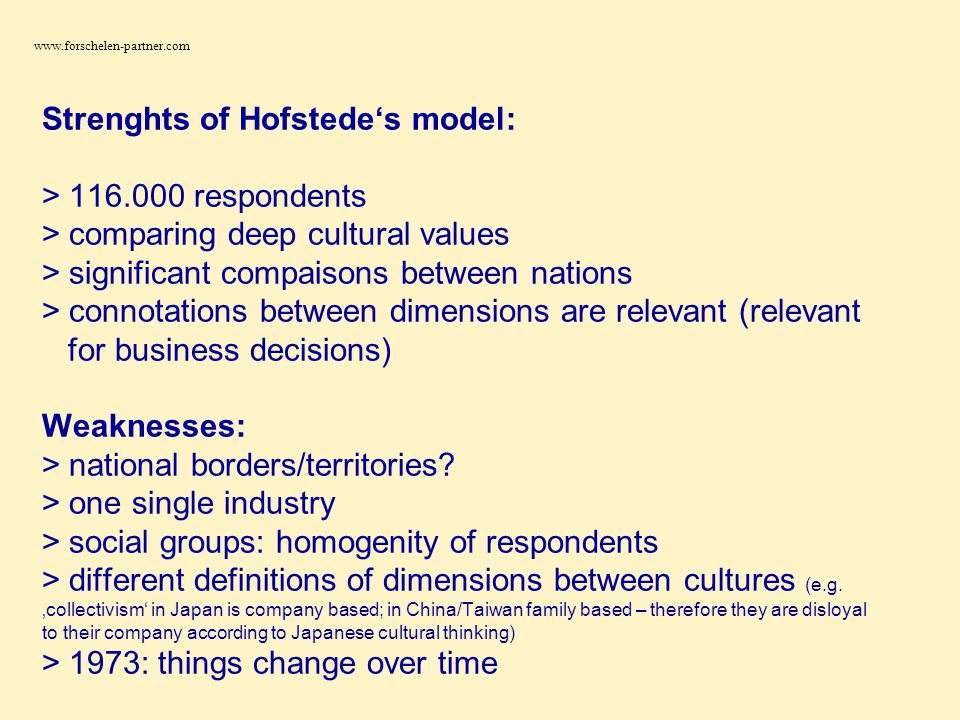 Strenghts of Hofstede's model: > 116.000 respondents > comparing deep cultural values > significant compaisons between nations > connotations between