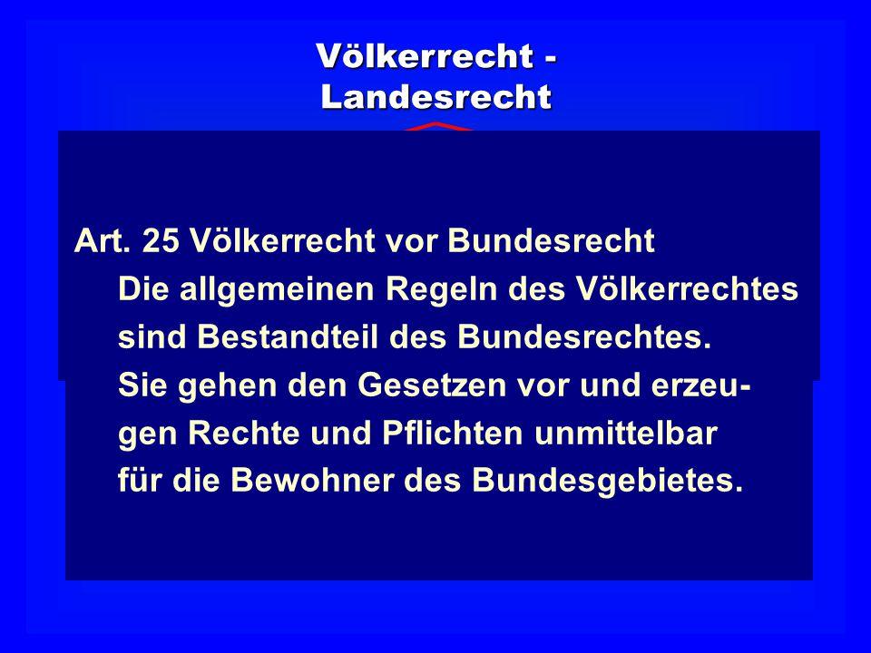 Direkte Anwendbarkeit des Völkerrechts nach CH Tradition self-executingnon-self-executing Vollzug CH Richter BundesgesetzgeberVerordnunggeber.