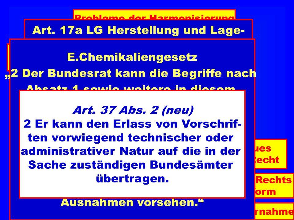 EU-Recht Kein CH- Recht Neues CH-Recht Automatische Übernahme Teilübernahme: Gesetzes- recht Verweis Verordnun- gen Richtlinien EU-Rechts dynamik Entscheid gem.