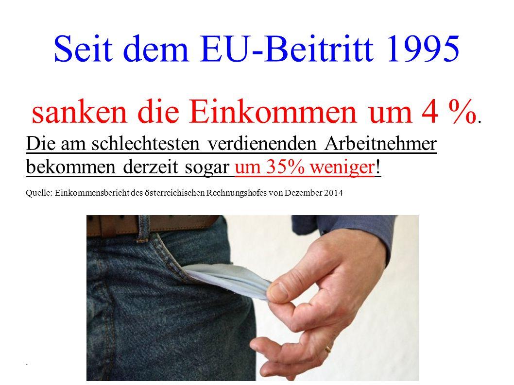 Seit dem EU-Beitritt 1995 sanken die Einkommen um 4 %.