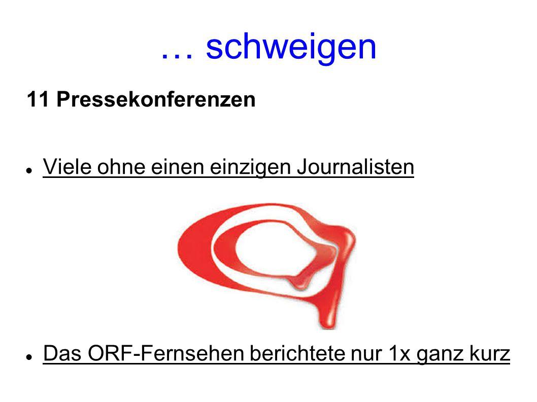 … schweigen 11 Pressekonferenzen Viele ohne einen einzigen Journalisten Das ORF-Fernsehen berichtete nur 1x ganz kurz