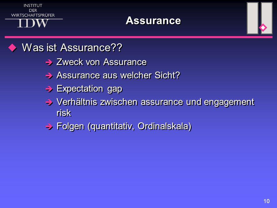 10 Assurance  Was ist Assurance?. Zweck von Assurance  Assurance aus welcher Sicht.