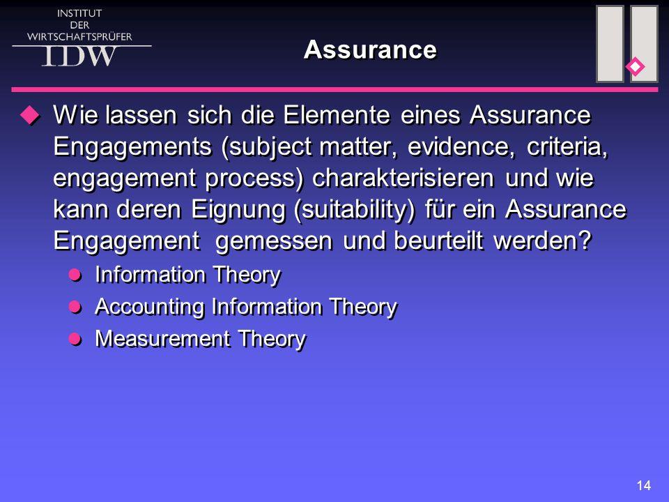 14 Assurance  Wie lassen sich die Elemente eines Assurance Engagements (subject matter, evidence, criteria, engagement process) charakterisieren und wie kann deren Eignung (suitability) für ein Assurance Engagement gemessen und beurteilt werden.