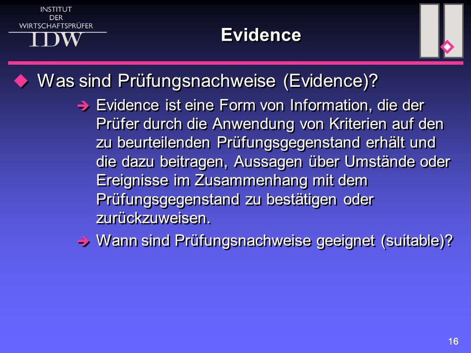 16 Evidence  Was sind Prüfungsnachweise (Evidence).