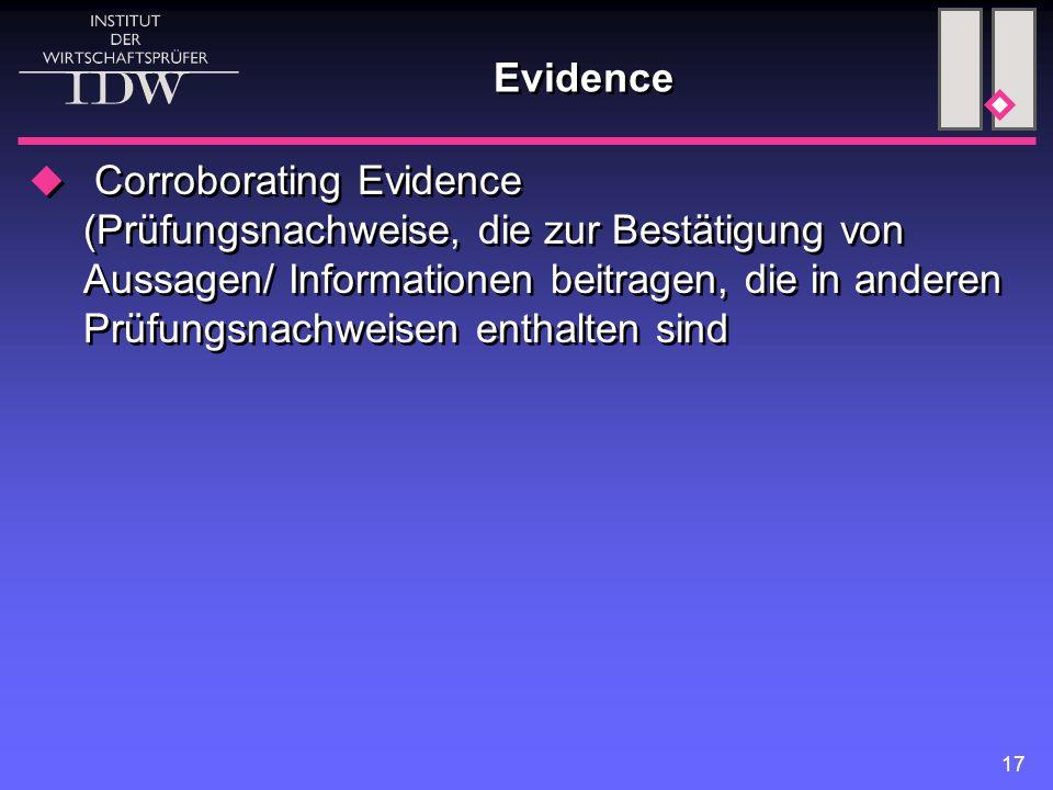 17 Evidence  Corroborating Evidence (Prüfungsnachweise, die zur Bestätigung von Aussagen/ Informationen beitragen, die in anderen Prüfungsnachweisen enthalten sind