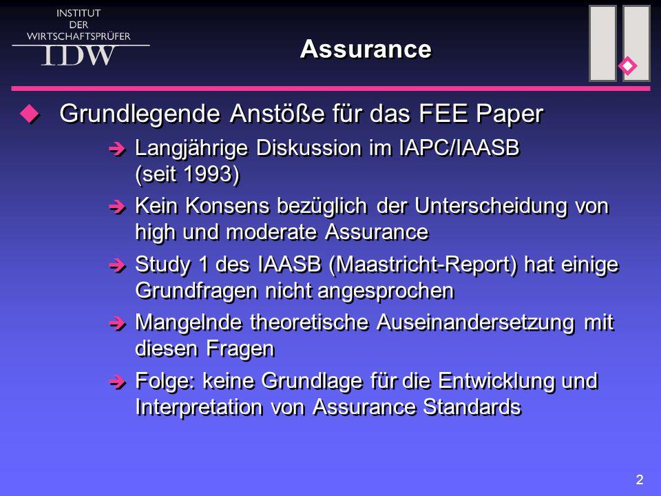 2 Assurance  Grundlegende Anstöße für das FEE Paper  Langjährige Diskussion im IAPC/IAASB (seit 1993)  Kein Konsens bezüglich der Unterscheidung von high und moderate Assurance  Study 1 des IAASB (Maastricht-Report) hat einige Grundfragen nicht angesprochen  Mangelnde theoretische Auseinandersetzung mit diesen Fragen  Folge: keine Grundlage für die Entwicklung und Interpretation von Assurance Standards  Grundlegende Anstöße für das FEE Paper  Langjährige Diskussion im IAPC/IAASB (seit 1993)  Kein Konsens bezüglich der Unterscheidung von high und moderate Assurance  Study 1 des IAASB (Maastricht-Report) hat einige Grundfragen nicht angesprochen  Mangelnde theoretische Auseinandersetzung mit diesen Fragen  Folge: keine Grundlage für die Entwicklung und Interpretation von Assurance Standards