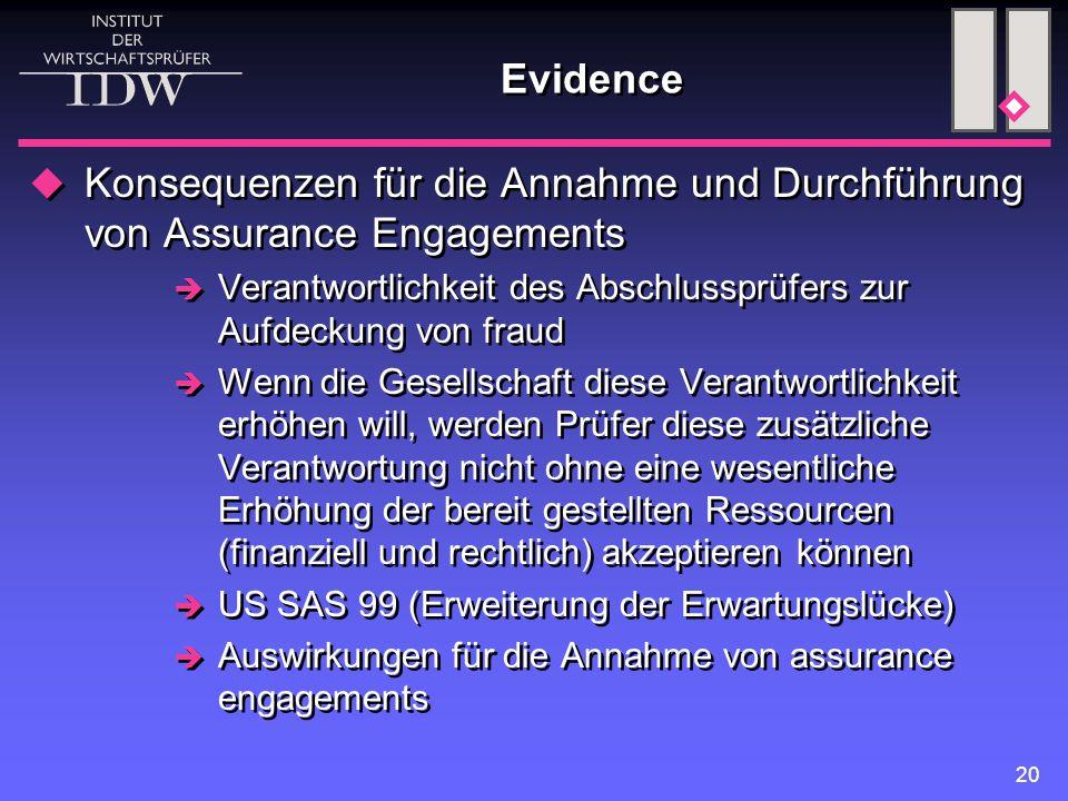 20 Evidence  Konsequenzen für die Annahme und Durchführung von Assurance Engagements  Verantwortlichkeit des Abschlussprüfers zur Aufdeckung von fraud  Wenn die Gesellschaft diese Verantwortlichkeit erhöhen will, werden Prüfer diese zusätzliche Verantwortung nicht ohne eine wesentliche Erhöhung der bereit gestellten Ressourcen (finanziell und rechtlich) akzeptieren können  US SAS 99 (Erweiterung der Erwartungslücke)  Auswirkungen für die Annahme von assurance engagements  Konsequenzen für die Annahme und Durchführung von Assurance Engagements  Verantwortlichkeit des Abschlussprüfers zur Aufdeckung von fraud  Wenn die Gesellschaft diese Verantwortlichkeit erhöhen will, werden Prüfer diese zusätzliche Verantwortung nicht ohne eine wesentliche Erhöhung der bereit gestellten Ressourcen (finanziell und rechtlich) akzeptieren können  US SAS 99 (Erweiterung der Erwartungslücke)  Auswirkungen für die Annahme von assurance engagements