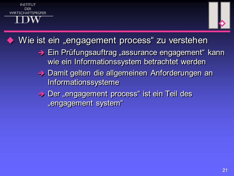 """21  Wie ist ein """"engagement process zu verstehen  Ein Prüfungsauftrag """"assurance engagement kann wie ein Informationssystem betrachtet werden  Damit gelten die allgemeinen Anforderungen an Informationssysteme  Der """"engagement process ist ein Teil des """"engagement system  Wie ist ein """"engagement process zu verstehen  Ein Prüfungsauftrag """"assurance engagement kann wie ein Informationssystem betrachtet werden  Damit gelten die allgemeinen Anforderungen an Informationssysteme  Der """"engagement process ist ein Teil des """"engagement system"""