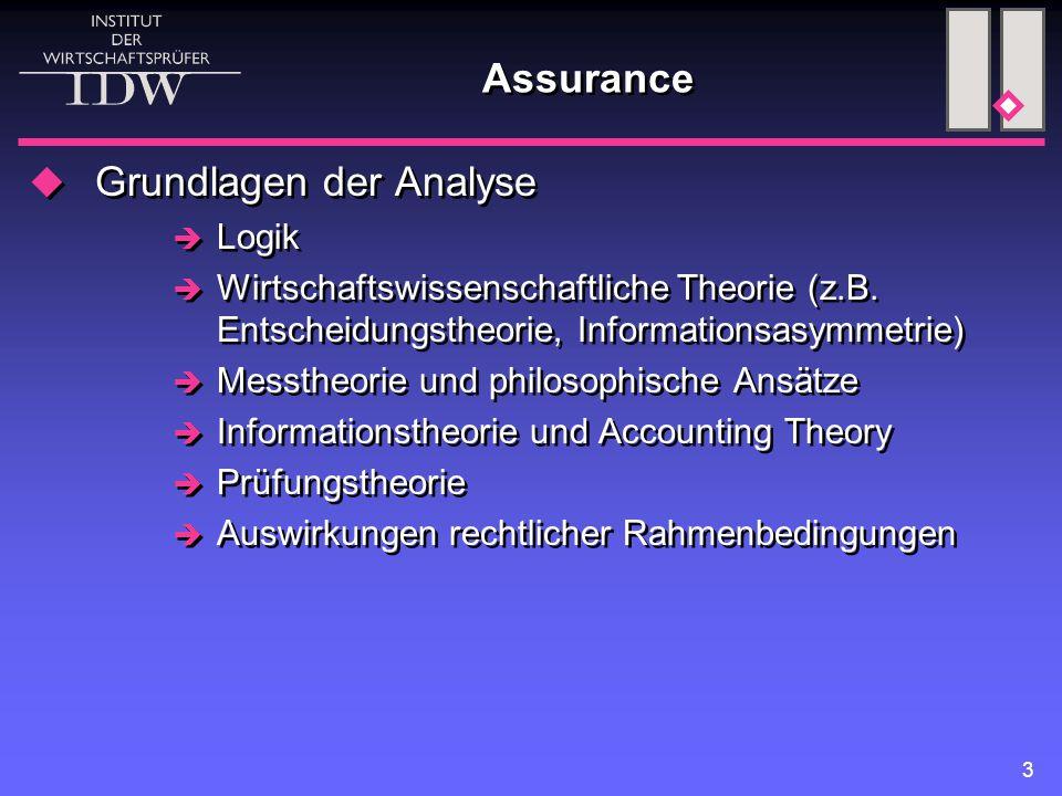 3 Assurance  Grundlagen der Analyse  Logik  Wirtschaftswissenschaftliche Theorie (z.B.