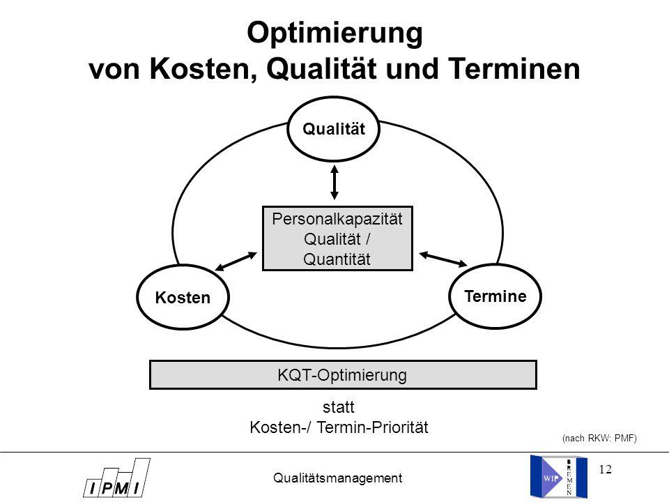 12 Optimierung von Kosten, Qualität und Terminen (nach RKW: PMF) Kosten Termine Qualität Personalkapazität Qualität / Quantität KQT-Optimierung statt Kosten-/ Termin-Priorität Qualitätsmanagement