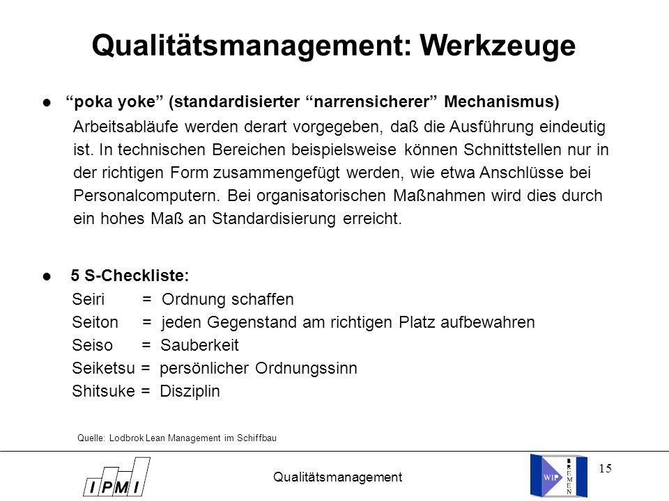 15 l poka yoke (standardisierter narrensicherer Mechanismus) l 5 S-Checkliste: Quelle: Lodbrok Lean Management im Schiffbau Qualitätsmanagement: Werkzeuge Arbeitsabläufe werden derart vorgegeben, daß die Ausführung eindeutig ist.