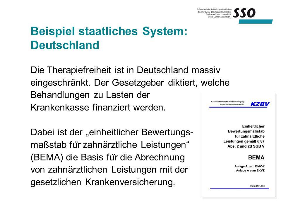 Beispiel staatliches System: Deutschland Die Therapiefreiheit ist in Deutschland massiv eingeschränkt.