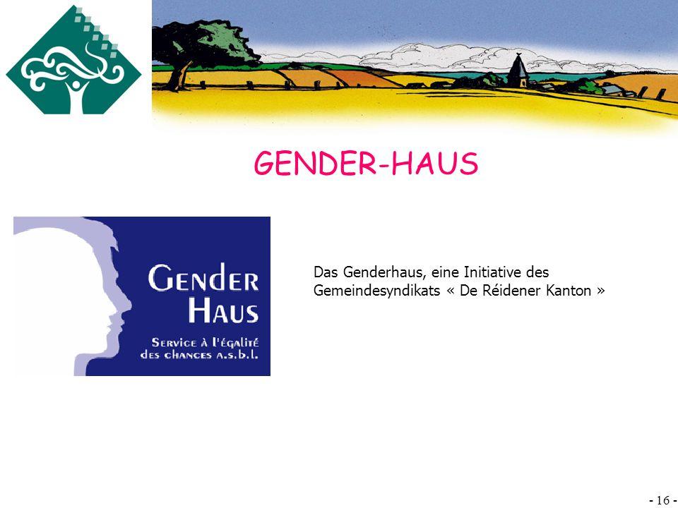 SI DRK - 16 - GENDER-HAUS Das Genderhaus, eine Initiative des Gemeindesyndikats « De Réidener Kanton »