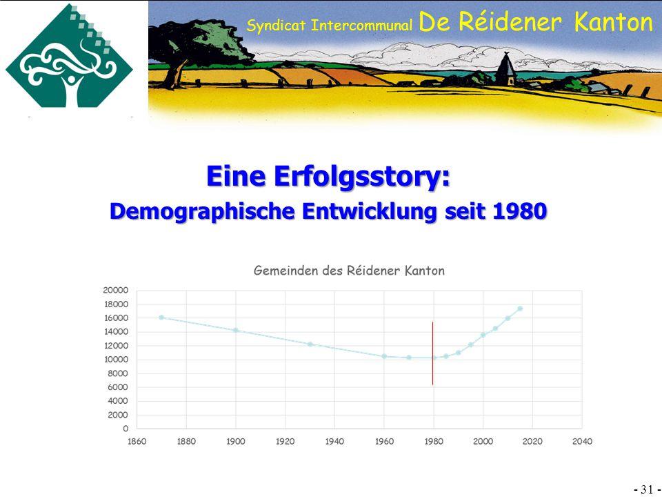 SI DRK - 31 - Syndicat Intercommunal De Réidener Kanton Eine Erfolgsstory: Demographische Entwicklung seit 1980