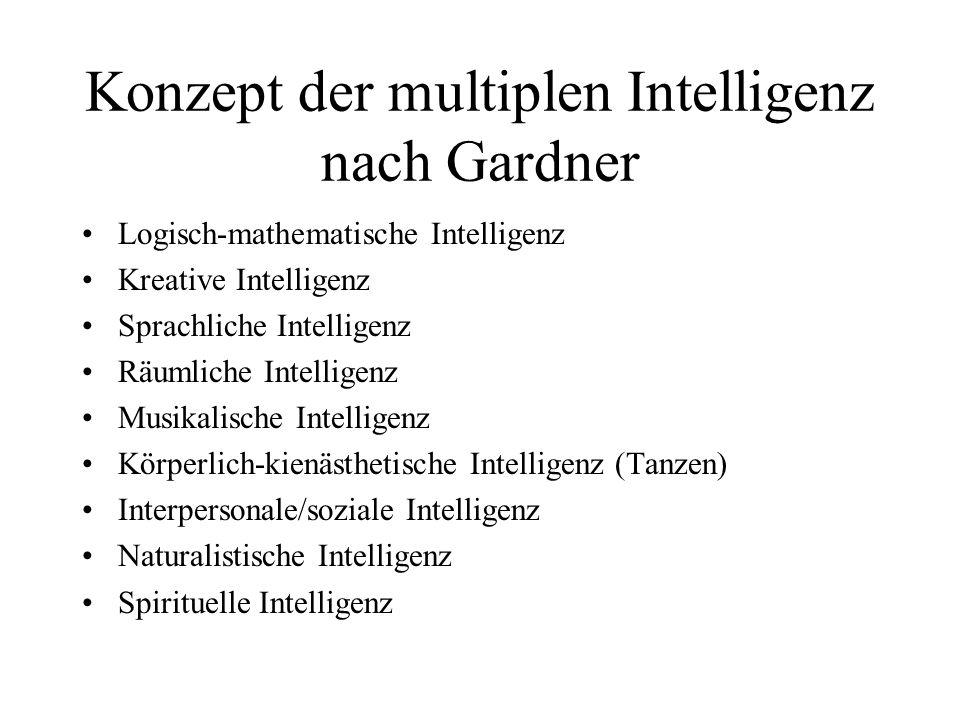 Konzept der multiplen Intelligenz nach Gardner Logisch-mathematische Intelligenz Kreative Intelligenz Sprachliche Intelligenz Räumliche Intelligenz Mu