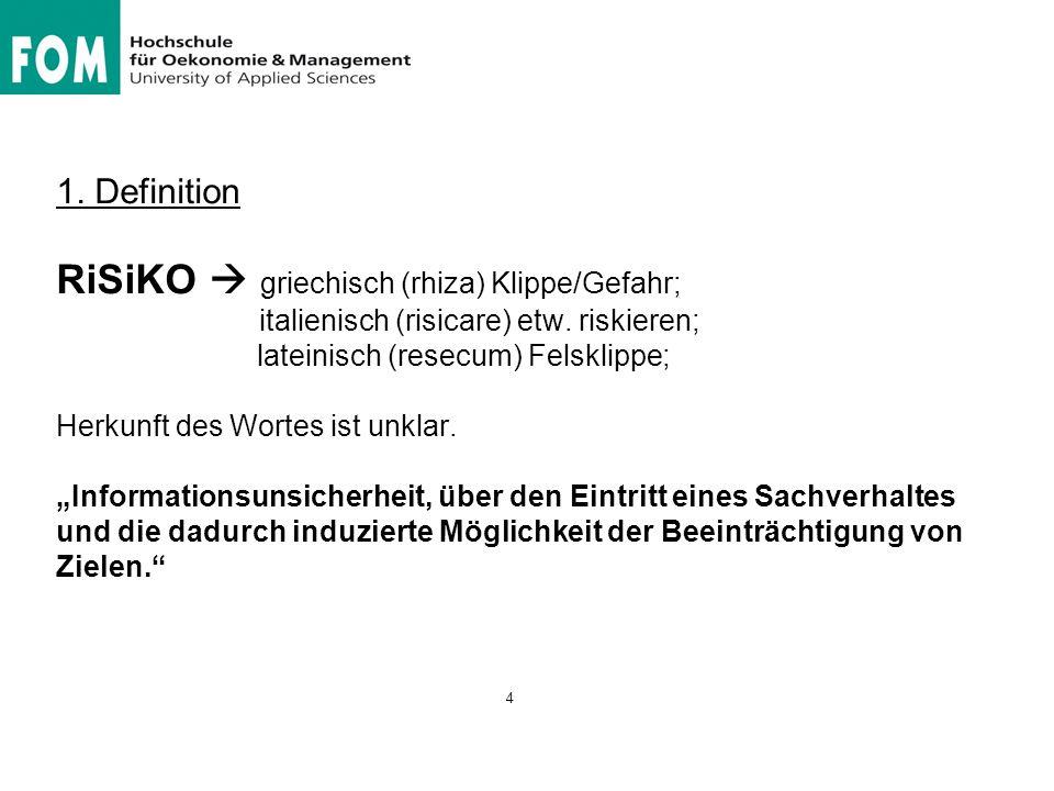 1.Definition RiSiKO  griechisch (rhiza) Klippe/Gefahr; italienisch (risicare) etw.