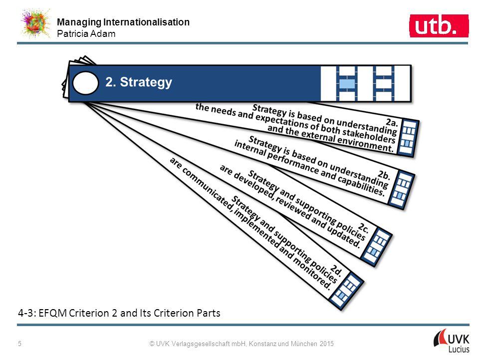 Managing Internationalisation Patricia Adam © UVK Verlagsgesellschaft mbH, Konstanz und München 2015 16 4 ‑ 13: Levels of Competence Sustainability