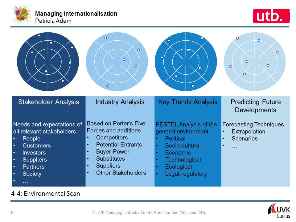 Managing Internationalisation Patricia Adam © UVK Verlagsgesellschaft mbH, Konstanz und München 2015 17 4 ‑ 14: Organisational Analysis Based on Porter's Value Chain