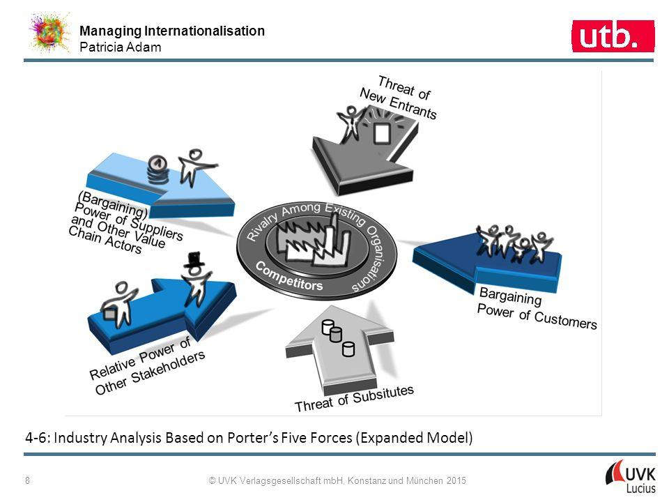 Managing Internationalisation Patricia Adam © UVK Verlagsgesellschaft mbH, Konstanz und München 2015 9 4-7: Overview Competitor Analysis