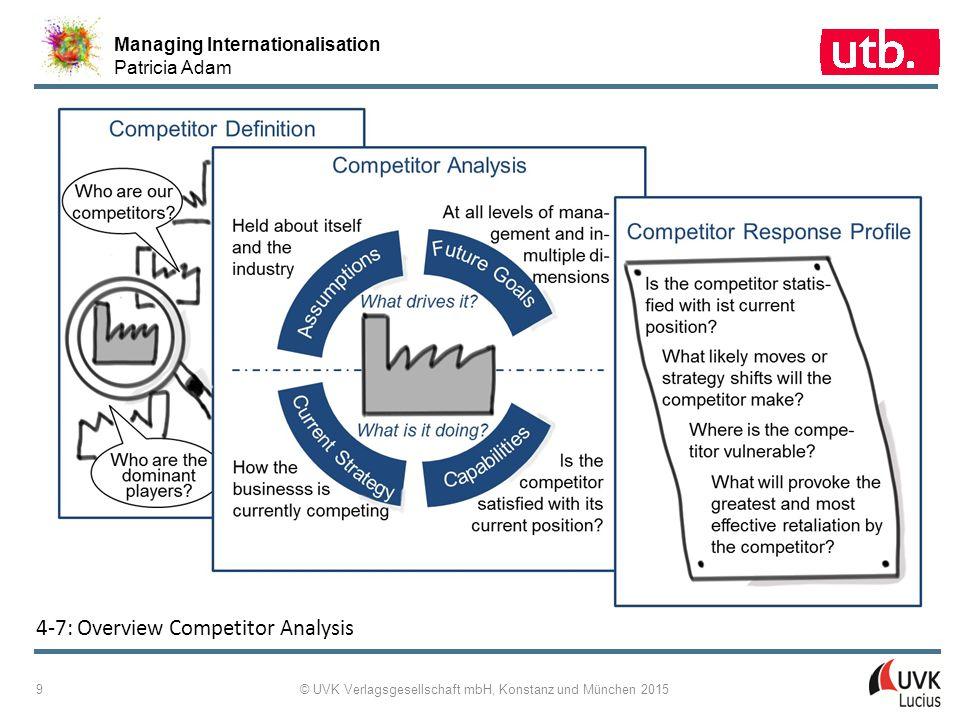Managing Internationalisation Patricia Adam © UVK Verlagsgesellschaft mbH, Konstanz und München 2015 30 4 ‑ 26: Patterns of Business Models on Business Model Canvas