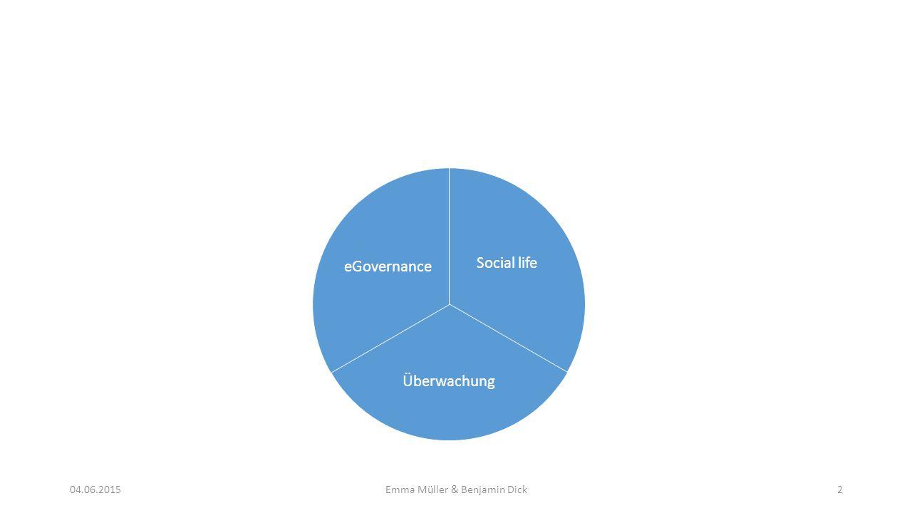 Social life Überwachung eGovernance 04.06.2015Emma Müller & Benjamin Dick2