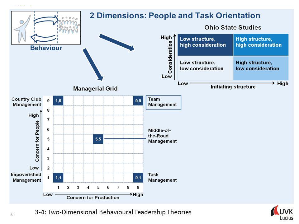 Managing Internationalisation Patricia Adam © UVK Verlagsgesellschaft mbH, Konstanz und München 2015 27 3 ‑ 19: Eight Steps for Leading Change