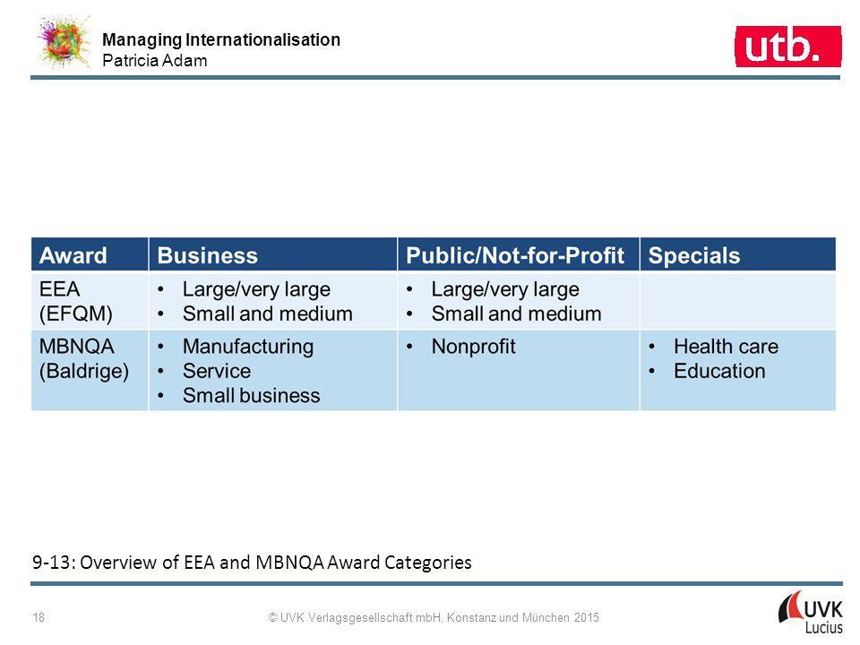 Managing Internationalisation Patricia Adam © UVK Verlagsgesellschaft mbH, Konstanz und München 2015 18 9 ‑ 13: Overview of EEA and MBNQA Award Catego