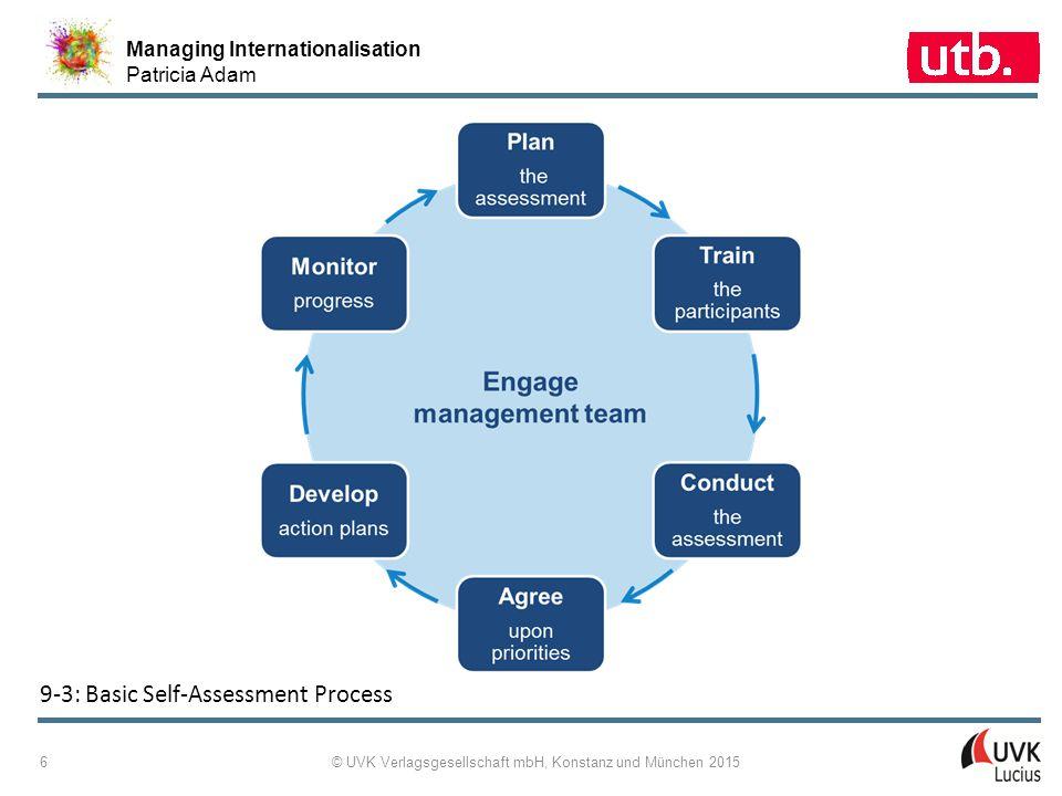 Managing Internationalisation Patricia Adam © UVK Verlagsgesellschaft mbH, Konstanz und München 2015 17 9-12: Global Distribution of Awards Using the EFQM or Baldrige Model