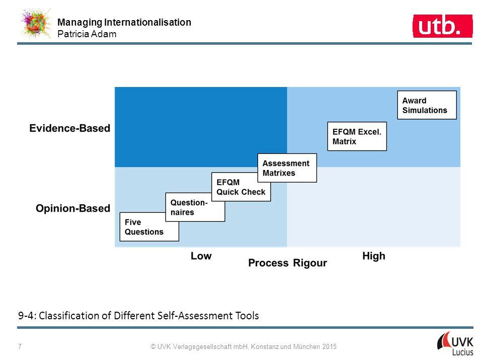 Managing Internationalisation Patricia Adam © UVK Verlagsgesellschaft mbH, Konstanz und München 2015 8 9 ‑ 5: Self-Assessment Matrix of ISO 9004:2009 – Sample Element