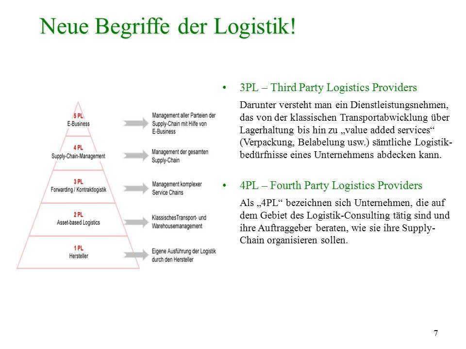 7 Neue Begriffe der Logistik! 3PL – Third Party Logistics Providers Darunter versteht man ein Dienstleistungsnehmen, das von der klassischen Transport