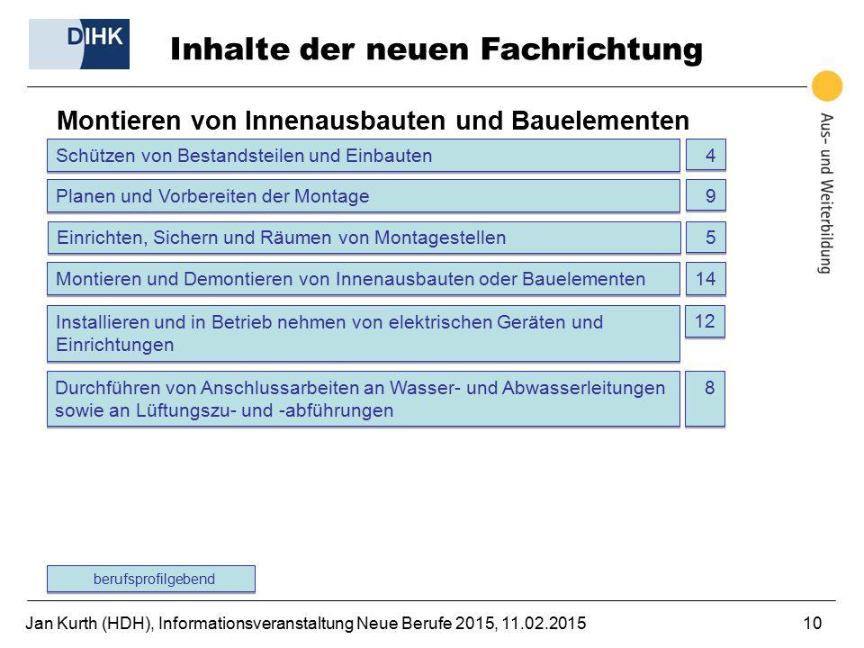 Jan Kurth (HDH), Informationsveranstaltung Neue Berufe 2015, 11.02.201510 Inhalte der neuen Fachrichtung Montieren und Demontieren von Innenausbauten