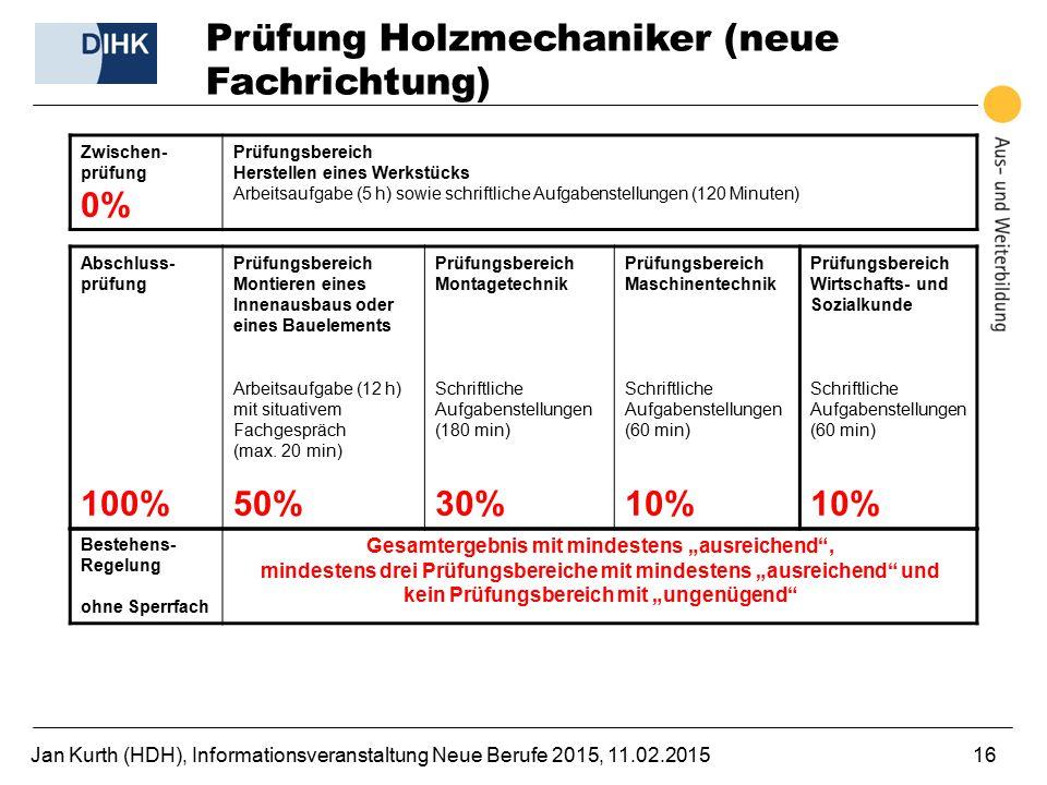 Jan Kurth (HDH), Informationsveranstaltung Neue Berufe 2015, 11.02.201516 Prüfung Holzmechaniker (neue Fachrichtung) Zwischen- prüfung 0% Prüfungsbere