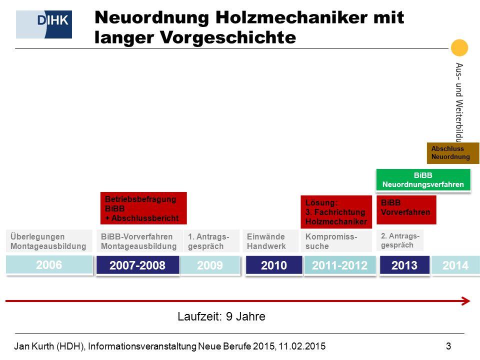 Jan Kurth (HDH), Informationsveranstaltung Neue Berufe 2015, 11.02.20153 Neuordnung Holzmechaniker mit langer Vorgeschichte Überlegungen Montageausbil