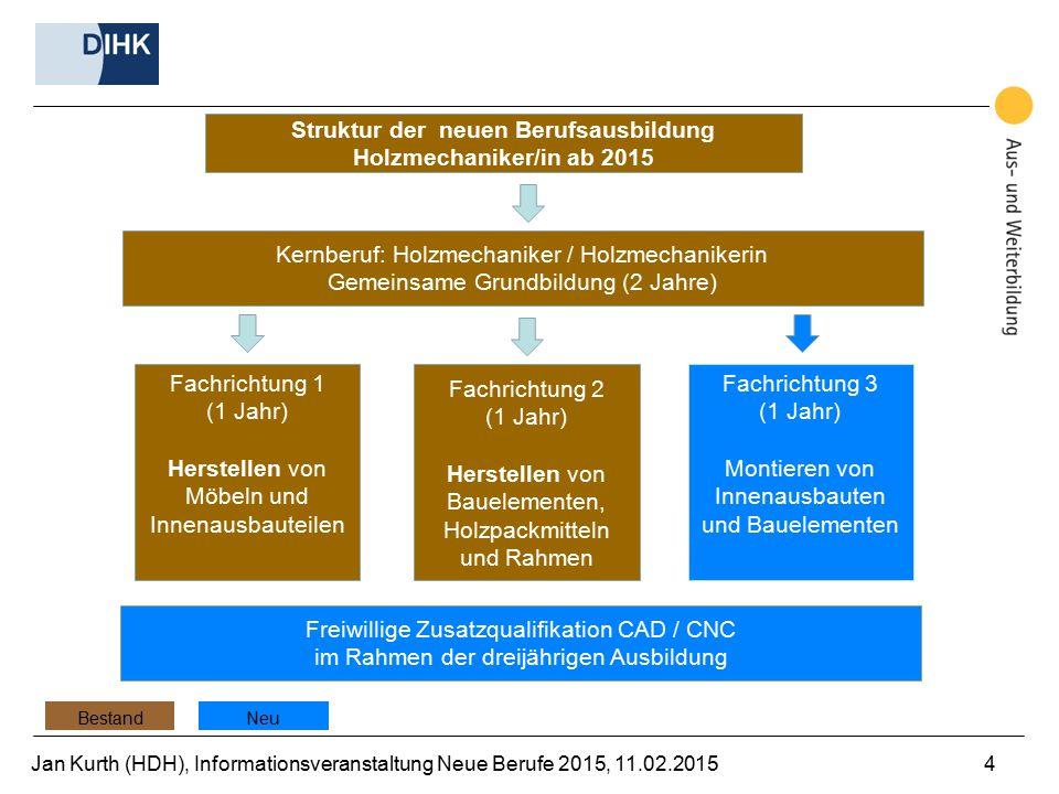 Jan Kurth (HDH), Informationsveranstaltung Neue Berufe 2015, 11.02.20154 Struktur der neuen Berufsausbildung Holzmechaniker/in ab 2015 Fachrichtung 1