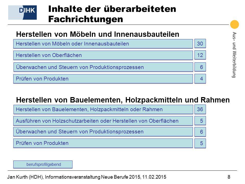 Jan Kurth (HDH), Informationsveranstaltung Neue Berufe 2015, 11.02.20158 Inhalte der überarbeiteten Fachrichtungen Prüfen von Produkten Herstellen von