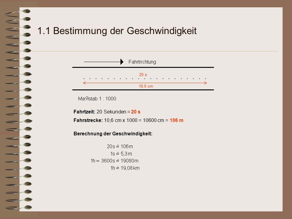 1.1 Bestimmung der Geschwindigkeit 10,6 cm 20 s Fahrtzeit: 20 Sekunden = 20 s Fahrstrecke: 10,6 cm x 1000 = 10600 cm = 106 m Berechnung der Geschwindigkeit: