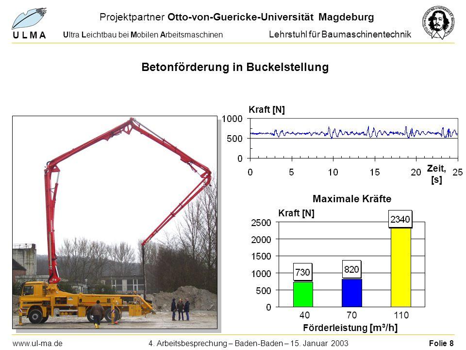 U L M A Ultra Leichtbau bei Mobilen Arbeitsmaschinen Projektpartner Otto-von-Guericke-Universität Magdeburg Lehrstuhl für Baumaschinentechnik www.ul-ma.de 4.